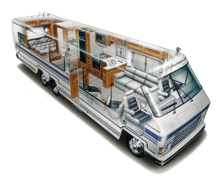 Typy autokaravanov - autokaravan triedy A