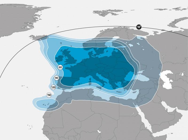 rozdelenie satelitného signálu na základe velkosti paraboly